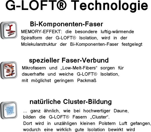 technologie_mit-text-Copy