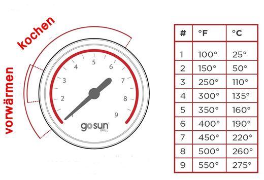 temperatur-Copy